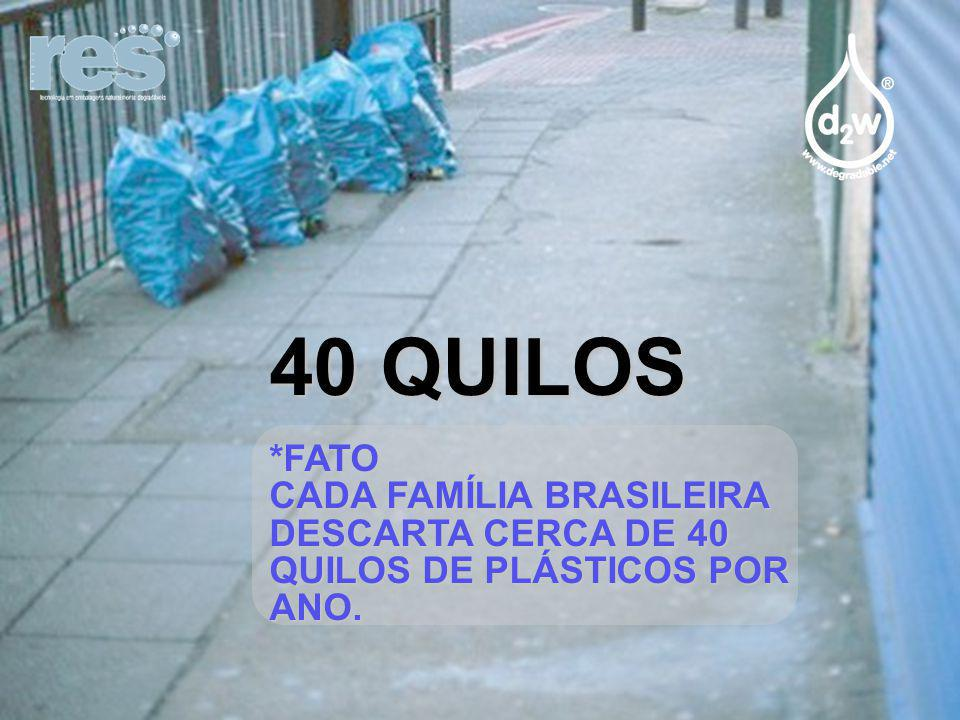 40 QUILOS *FATO CADA FAMÍLIA BRASILEIRA DESCARTA CERCA DE 40 QUILOS DE PLÁSTICOS POR ANO.