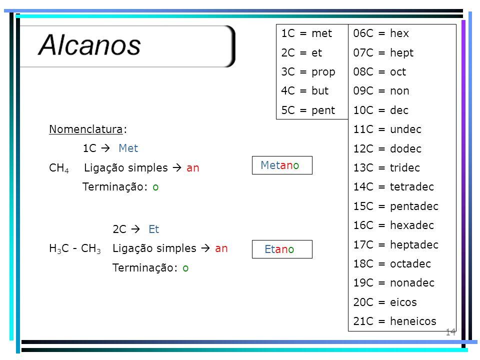 1C = met 2C = et. 3C = prop. 4C = but. 5C = pent. 06C = hex. 07C = hept. 08C = oct. 09C = non.