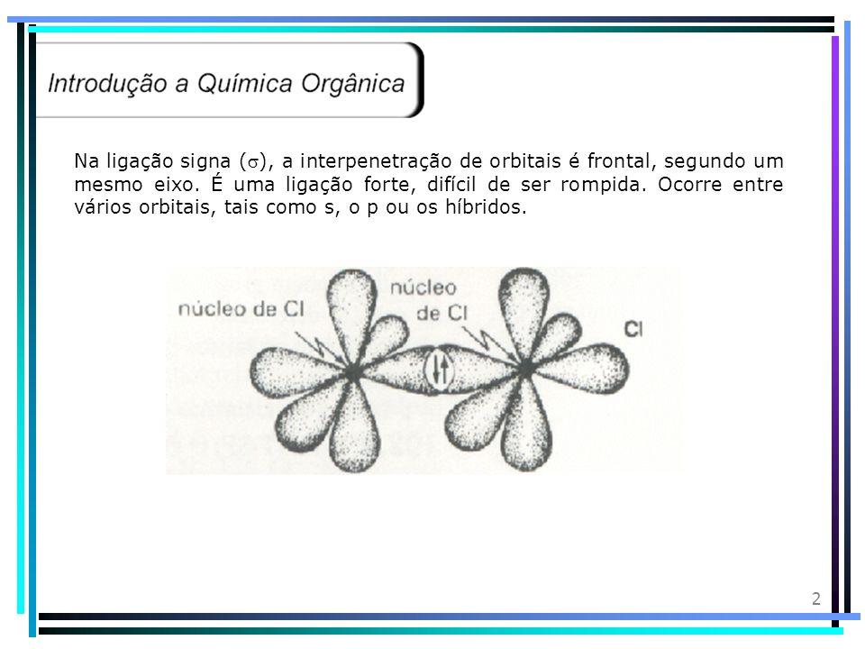 Na ligação signa (), a interpenetração de orbitais é frontal, segundo um mesmo eixo.