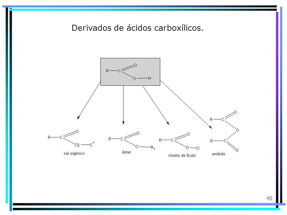 Derivados de ácidos carboxílicos.