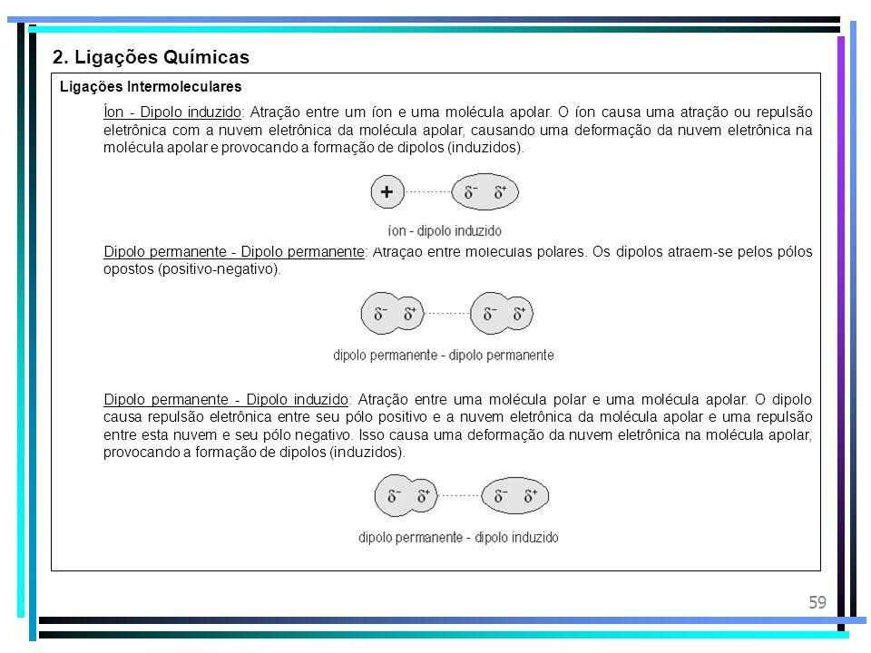 2. Ligações Químicas Ligações Intermoleculares