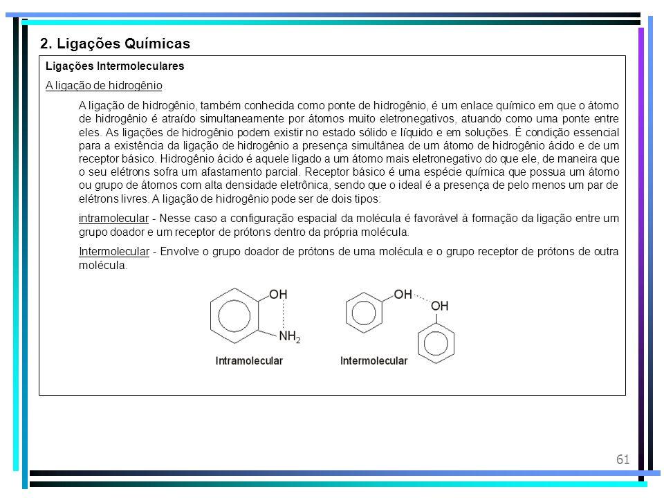 2. Ligações Químicas Ligações Intermoleculares A ligação de hidrogênio
