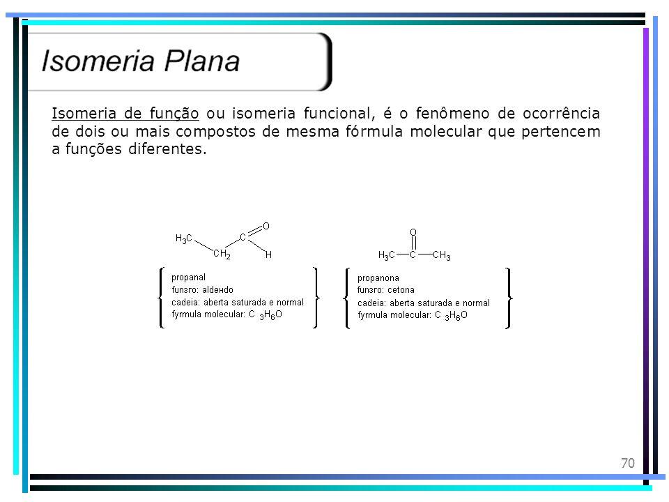 Isomeria de função ou isomeria funcional, é o fenômeno de ocorrência de dois ou mais compostos de mesma fórmula molecular que pertencem a funções diferentes.
