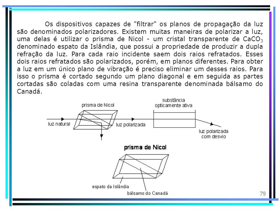 Os dispositivos capazes de filtrar os planos de propagação da luz são denominados polarizadores.