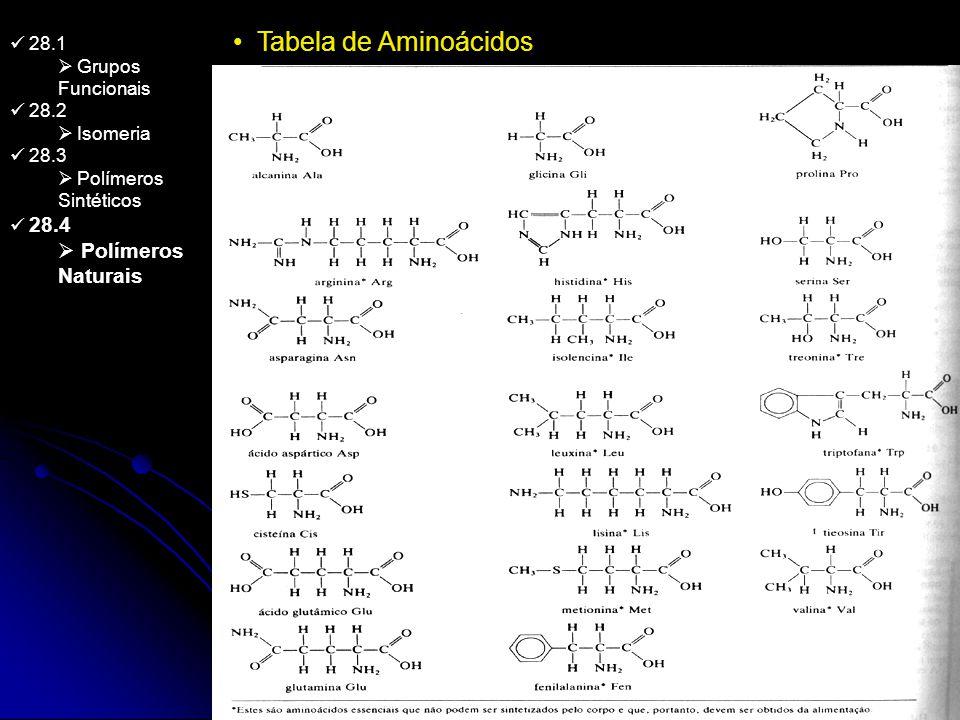 Tabela de Aminoácidos Polímeros Naturais 28.1 Grupos Funcionais 28.2