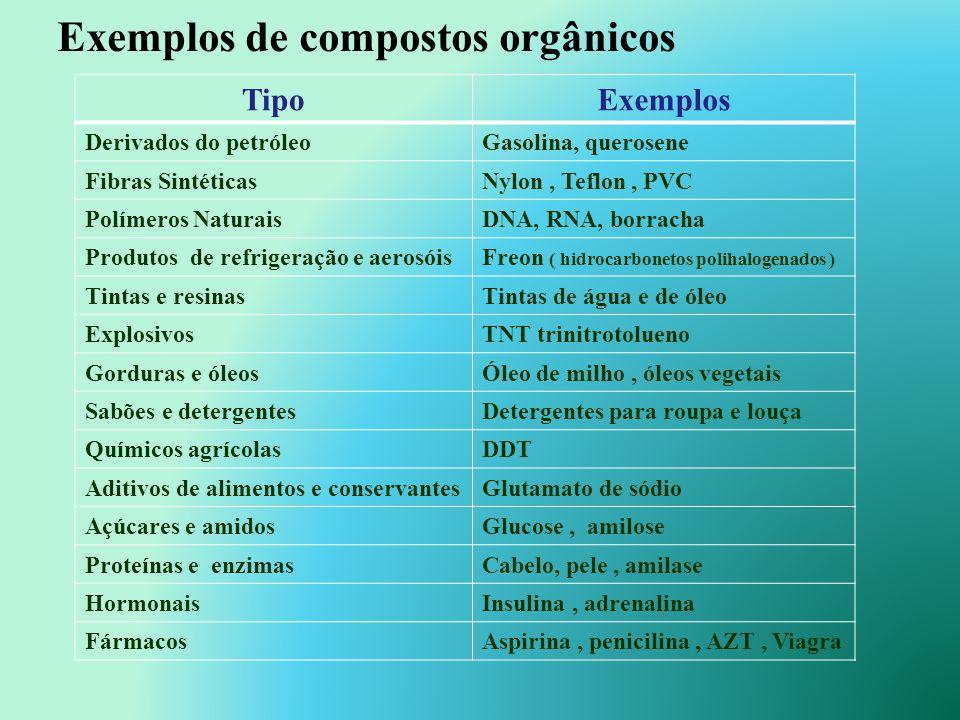 Exemplos de compostos orgânicos