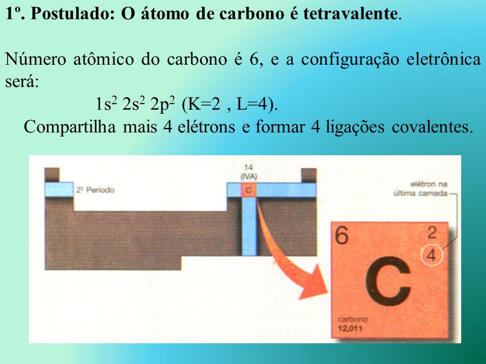 1º. Postulado: O átomo de carbono é tetravalente.