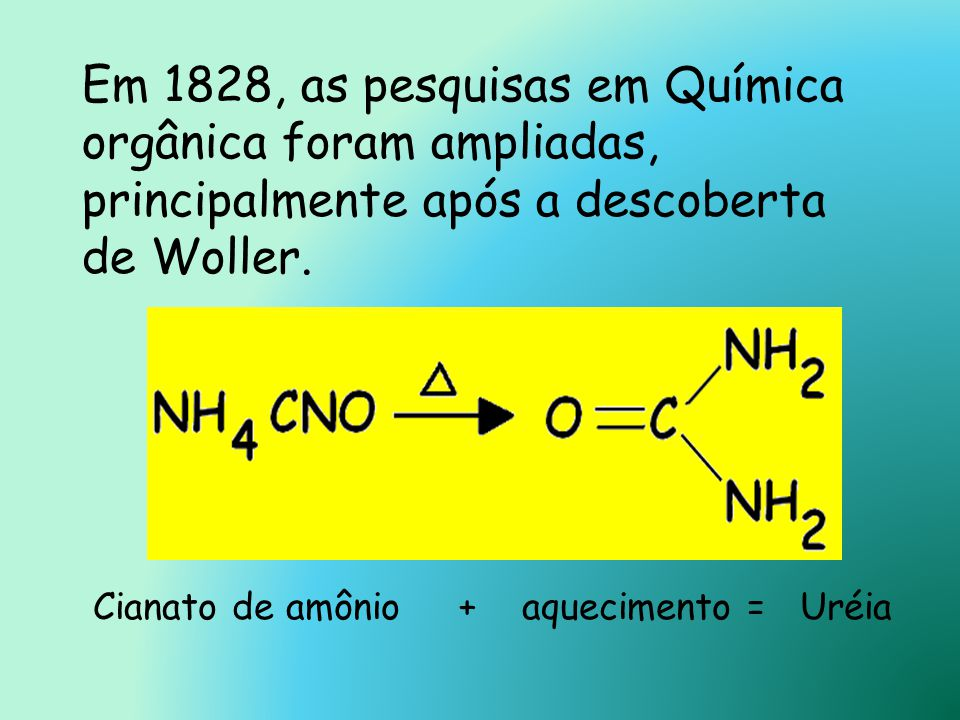 Cianato de amônio + aquecimento = Uréia