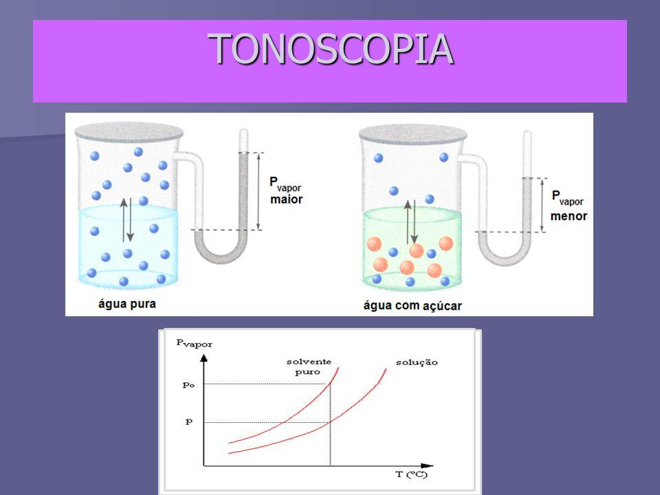 TONOSCOPIA
