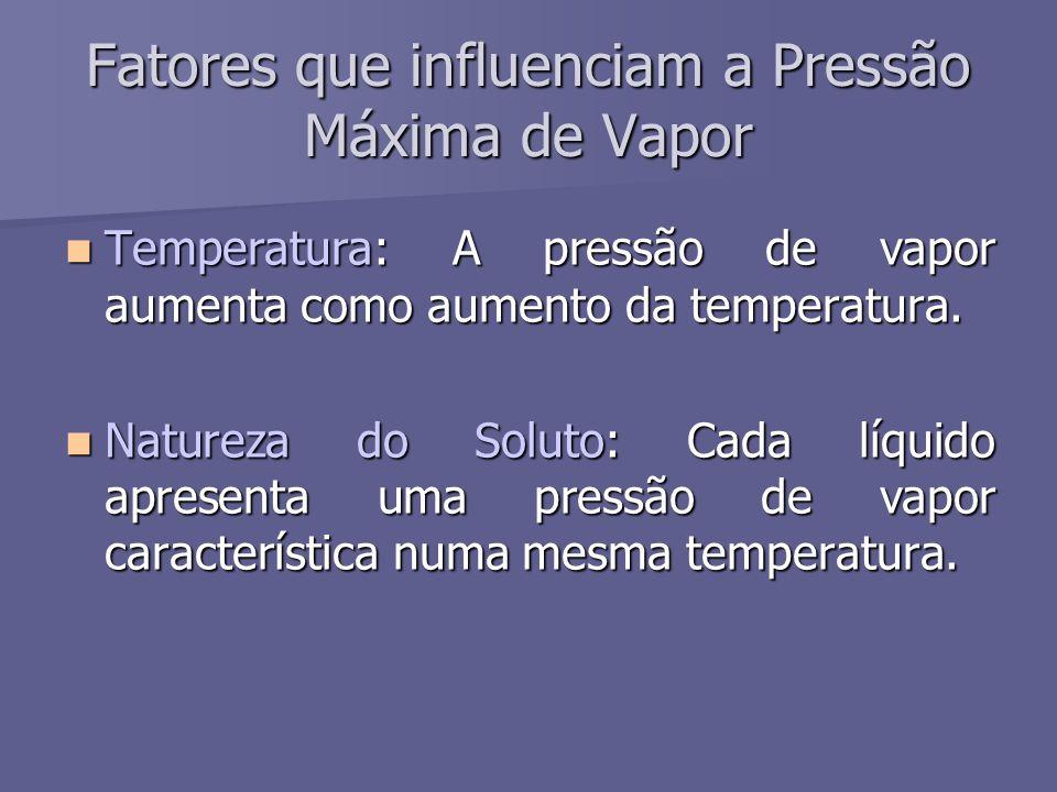 Fatores que influenciam a Pressão Máxima de Vapor