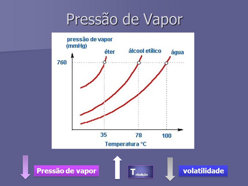 Pressão de Vapor Pressão de vapor Tebulição volatilidade