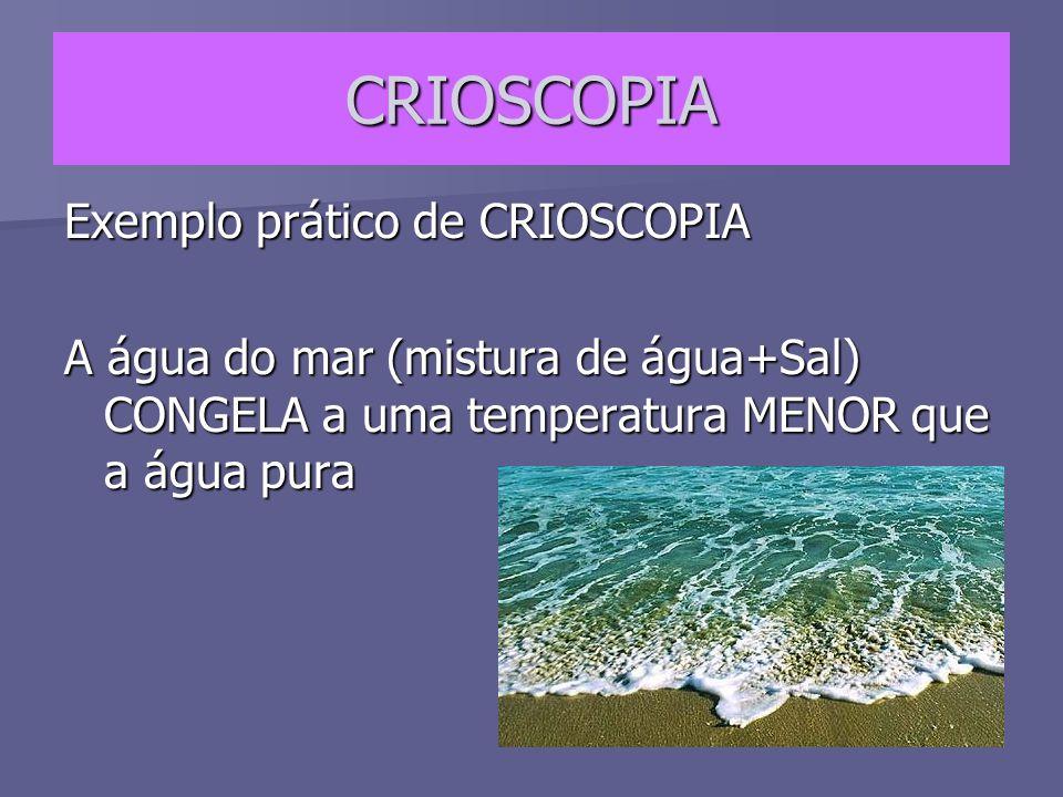 CRIOSCOPIA Exemplo prático de CRIOSCOPIA