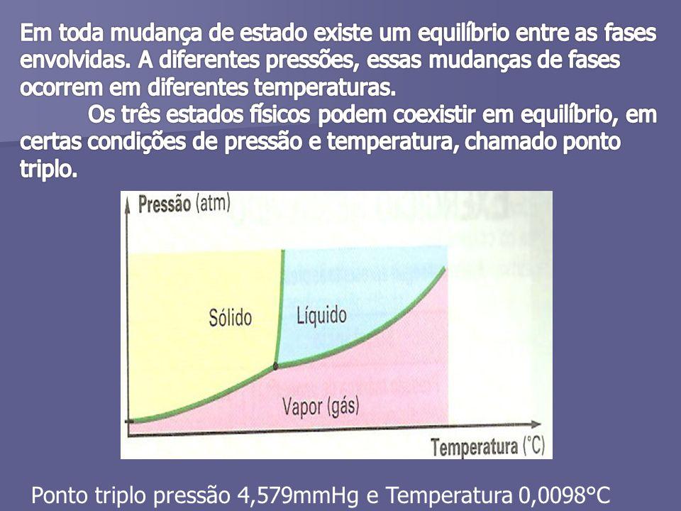 Em toda mudança de estado existe um equilíbrio entre as fases envolvidas. A diferentes pressões, essas mudanças de fases ocorrem em diferentes temperaturas. Os três estados físicos podem coexistir em equilíbrio, em certas condições de pressão e temperatura, chamado ponto triplo.