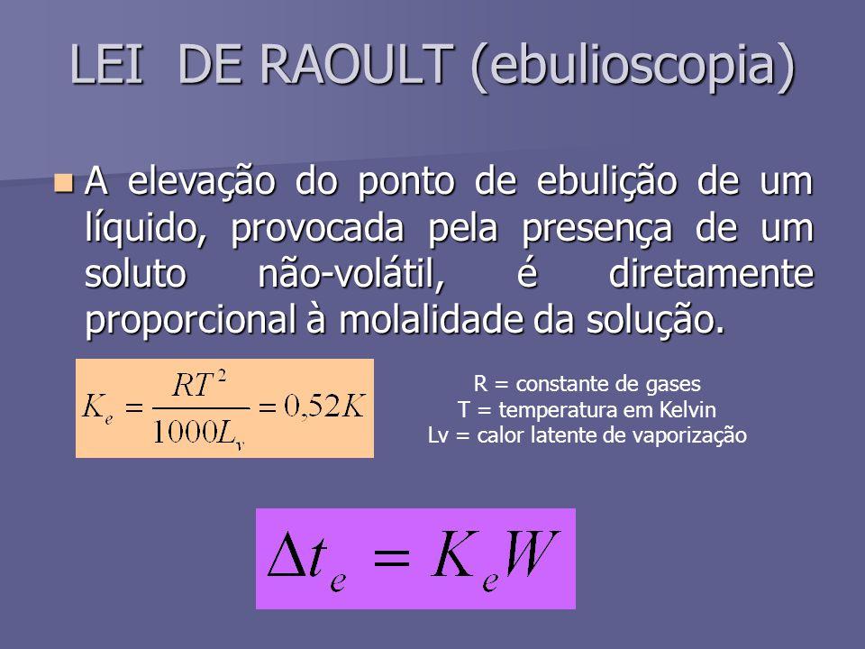 LEI DE RAOULT (ebulioscopia)