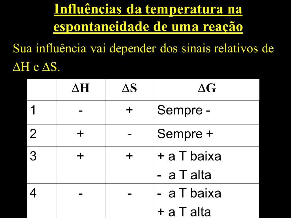 Influências da temperatura na espontaneidade de uma reação