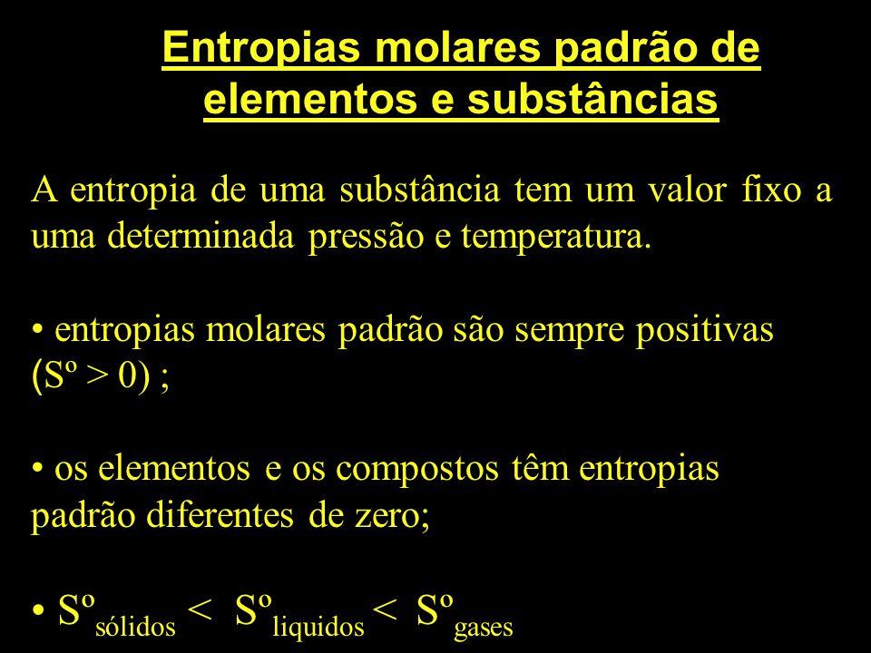 Entropias molares padrão de elementos e substâncias