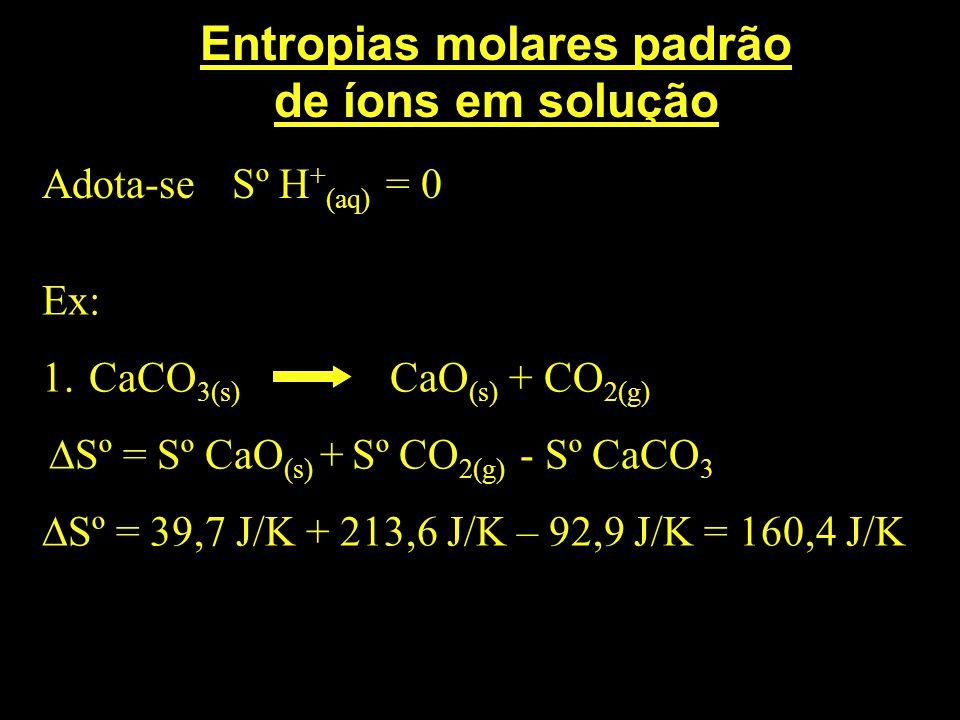 Entropias molares padrão de íons em solução