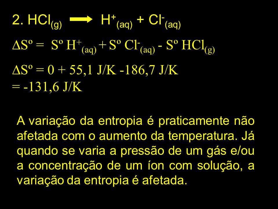 2. HCl(g) H+(aq) + Cl-(aq) Sº = Sº H+(aq) + Sº Cl-(aq) - Sº HCl(g)