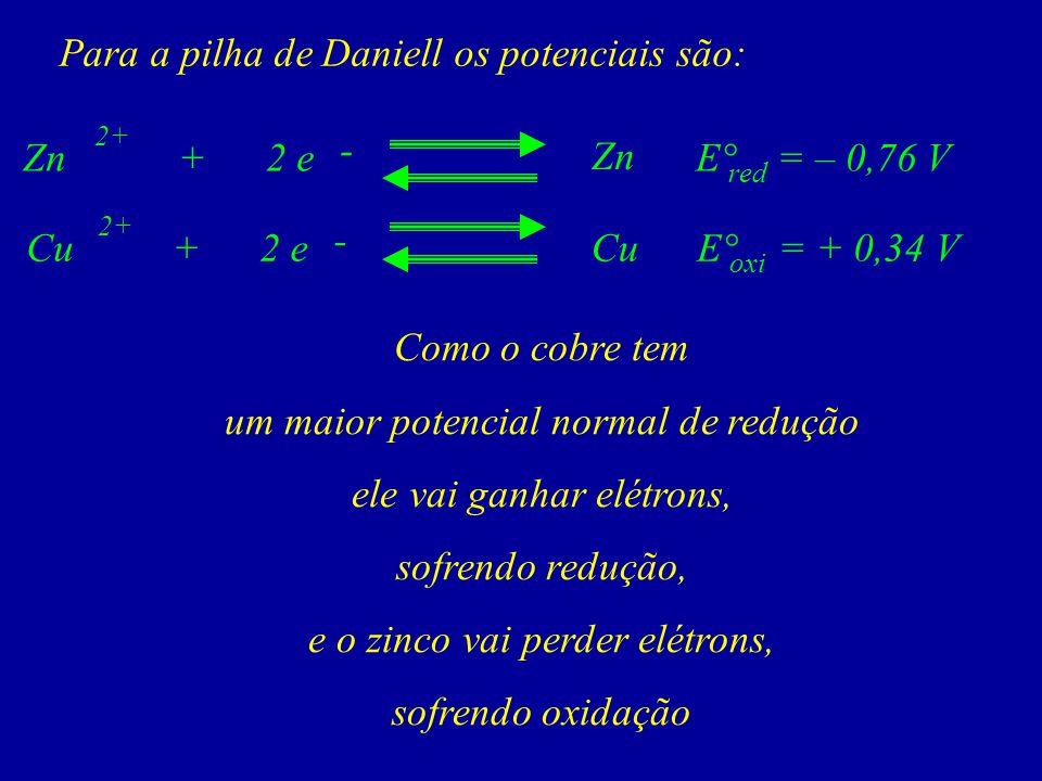 Para a pilha de Daniell os potenciais são: