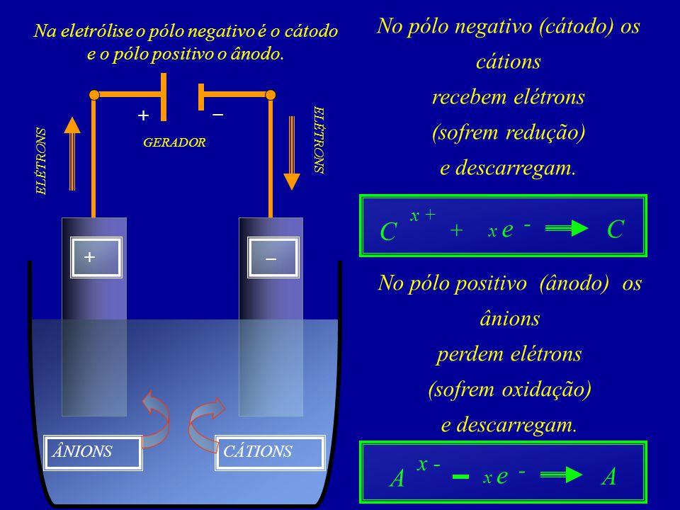 C C A A No pólo negativo (cátodo) os cátions recebem elétrons
