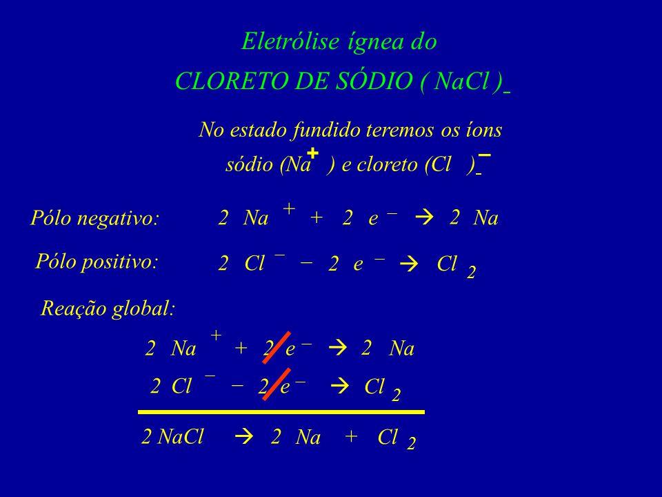 CLORETO DE SÓDIO ( NaCl )