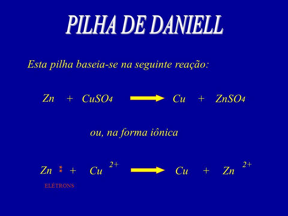 PILHA DE DANIELL Esta pilha baseia-se na seguinte reação: Zn + CuSO4