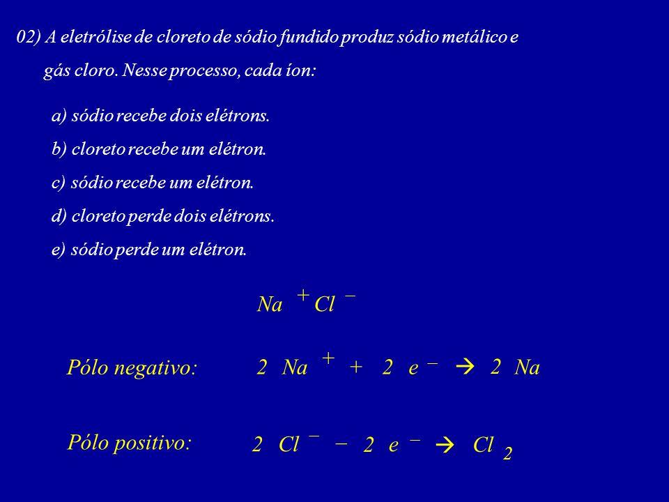 + Na Cl + Pólo negativo: 2 Na + 2 e  2 Na Pólo positivo: 2 Cl – 2 e 