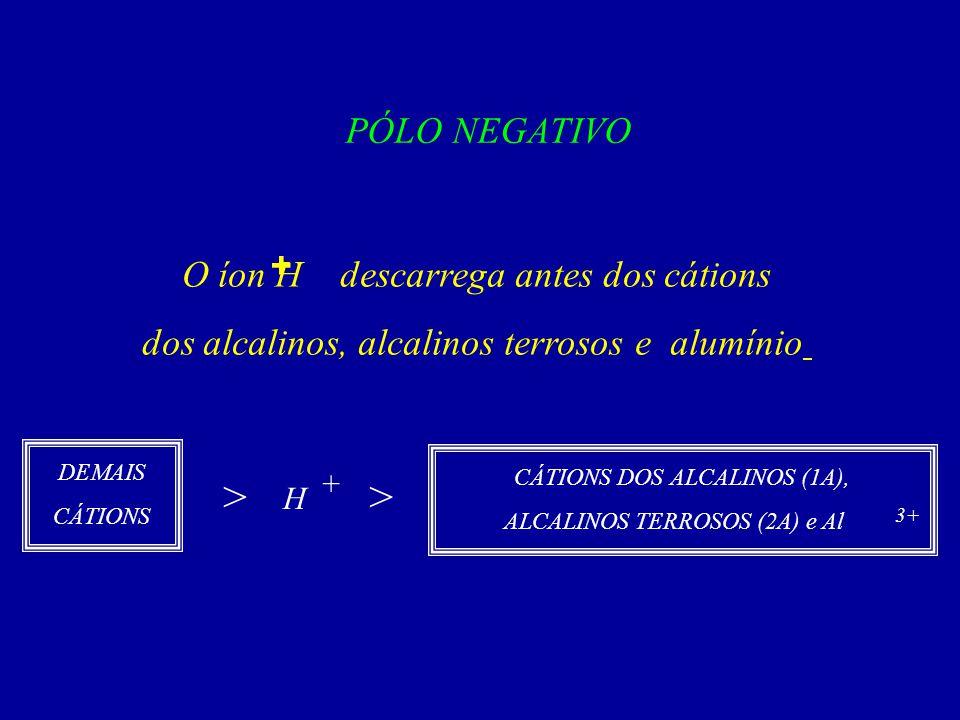 > > PÓLO NEGATIVO O íon H descarrega antes dos cátions +