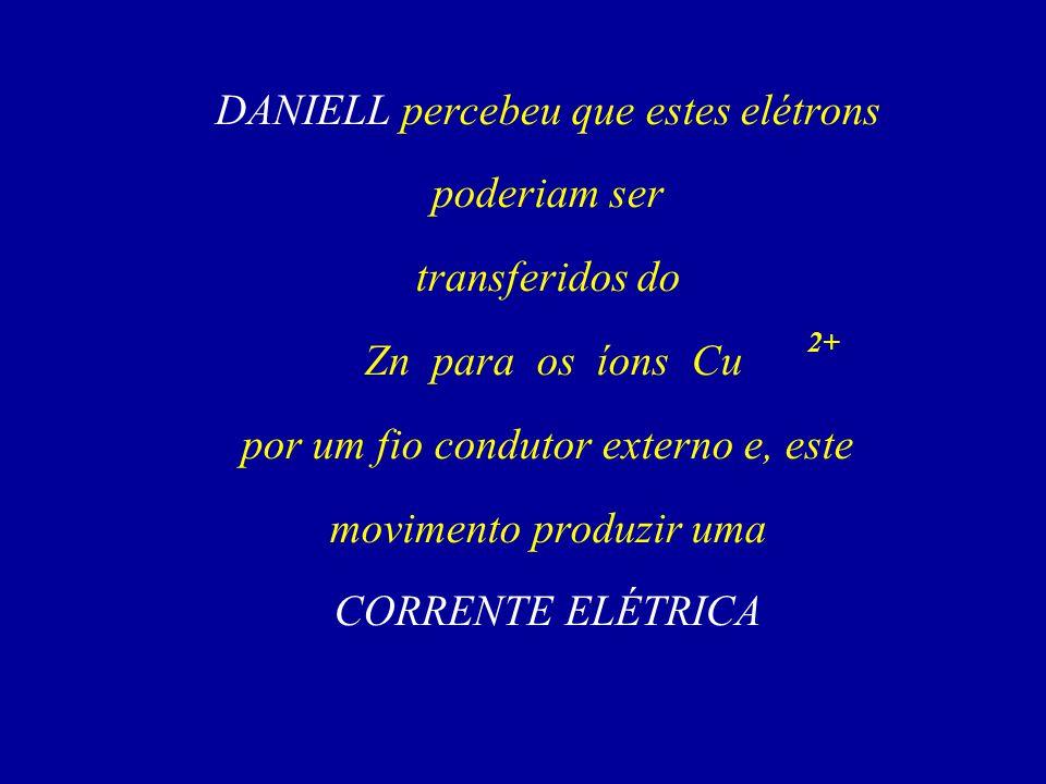 DANIELL percebeu que estes elétrons poderiam ser