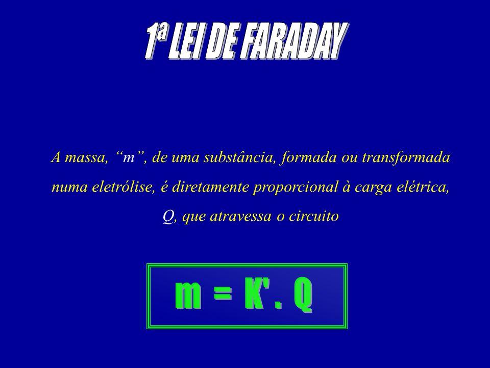 1ª LEI DE FARADAY