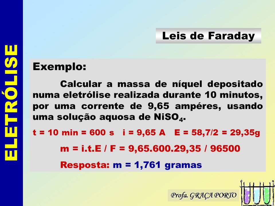 ELETRÓLISE Leis de Faraday Exemplo: