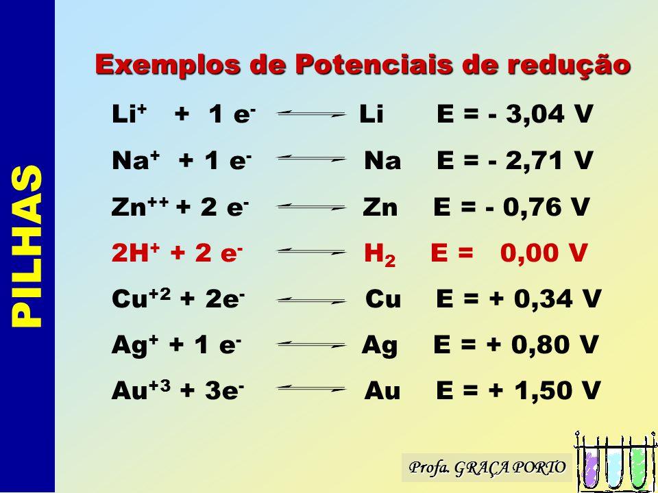 Exemplos de Potenciais de redução