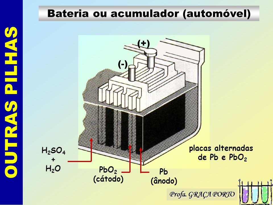 Bateria ou acumulador (automóvel)
