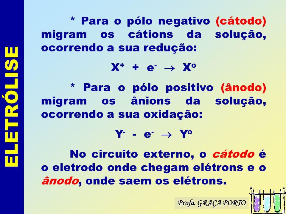 * Para o pólo negativo (cátodo) migram os cátions da solução, ocorrendo a sua redução: