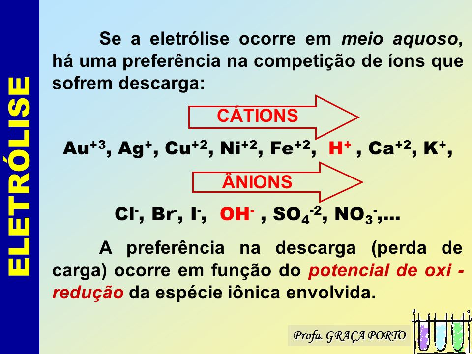 Au+3, Ag+, Cu+2, Ni+2, Fe+2, H+ , Ca+2, K+,