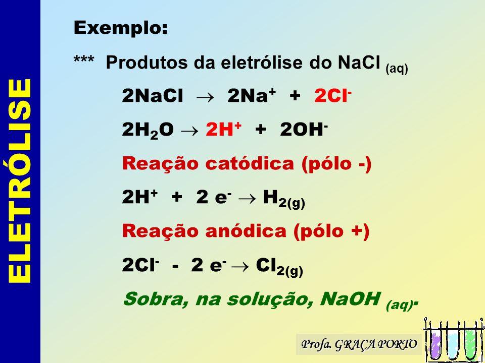 ELETRÓLISE Exemplo: *** Produtos da eletrólise do NaCl (aq)