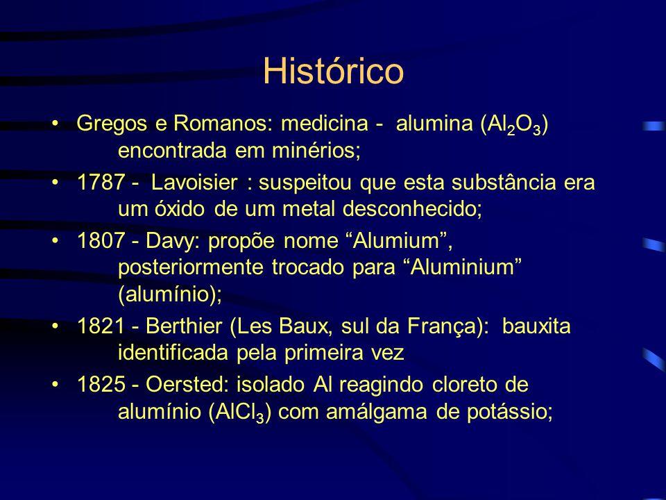 Histórico Gregos e Romanos: medicina - alumina (Al2O3) encontrada em minérios;
