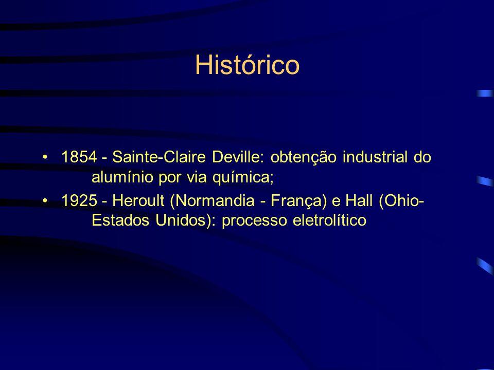 Histórico 1854 - Sainte-Claire Deville: obtenção industrial do alumínio por via química;