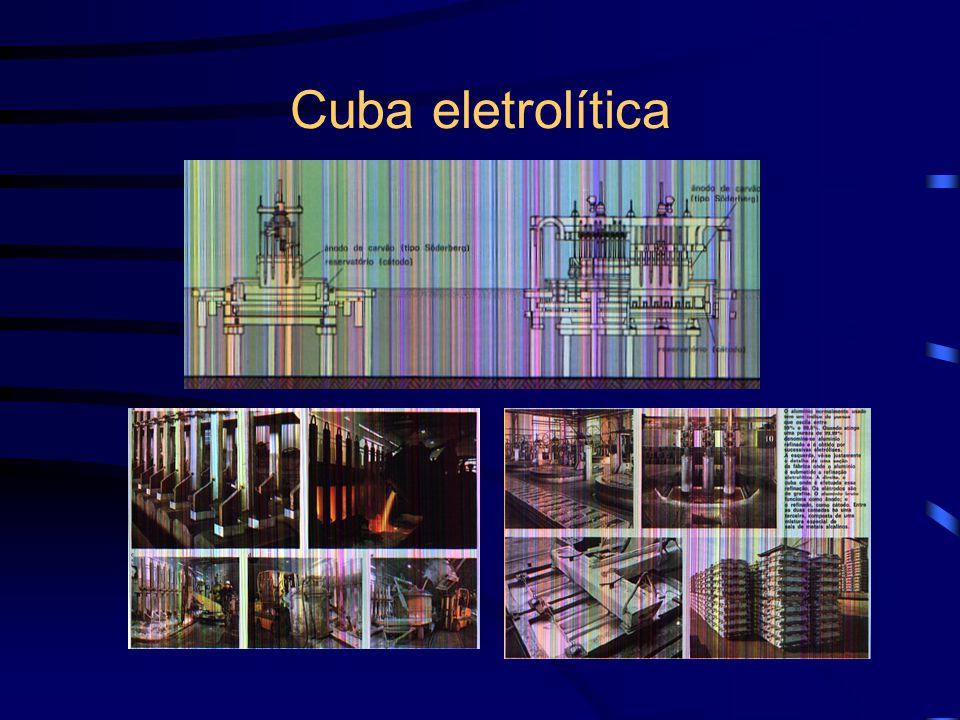 Cuba eletrolítica