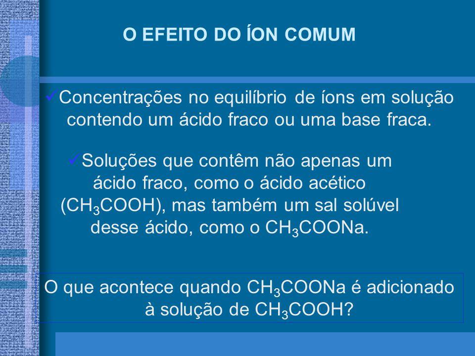 O que acontece quando CH3COONa é adicionado à solução de CH3COOH