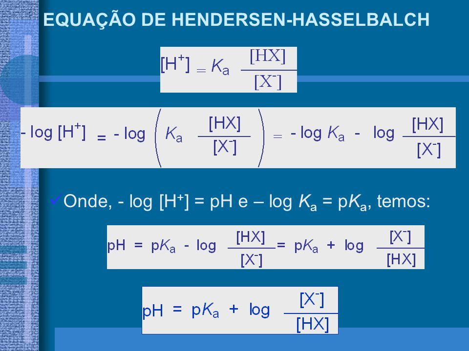 EQUAÇÃO DE HENDERSEN-HASSELBALCH