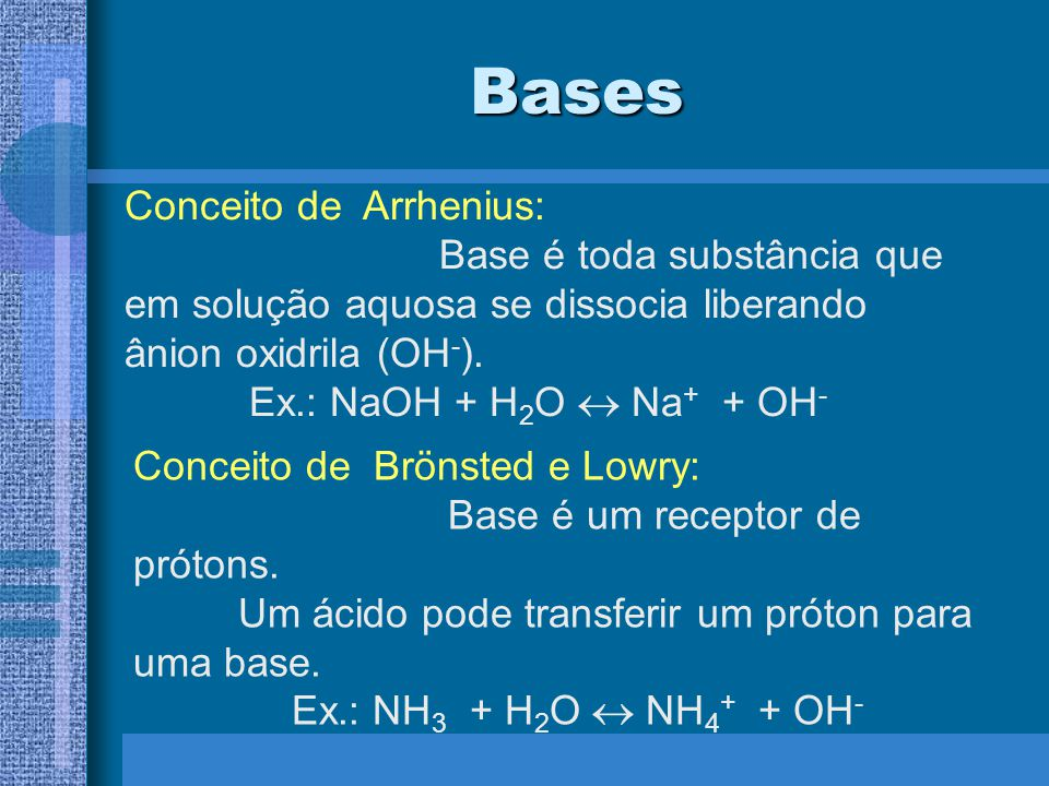 Bases Conceito de Arrhenius: