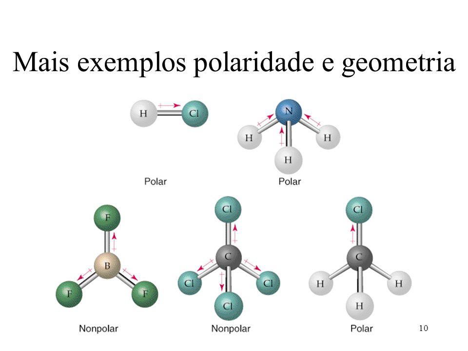 Mais exemplos polaridade e geometria