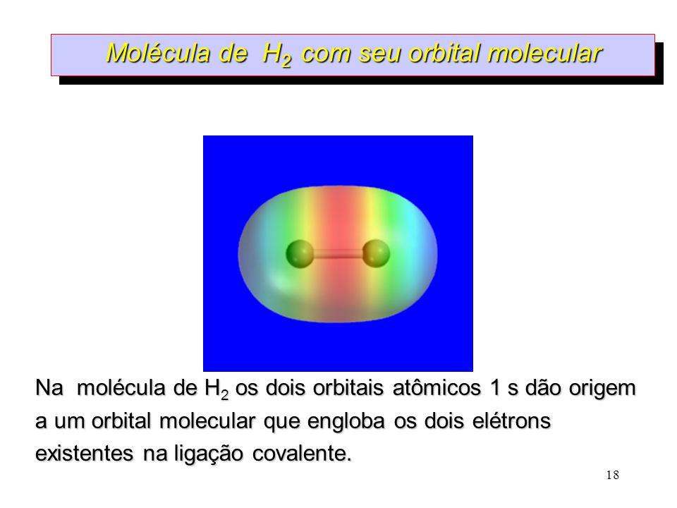 Molécula de H2 com seu orbital molecular