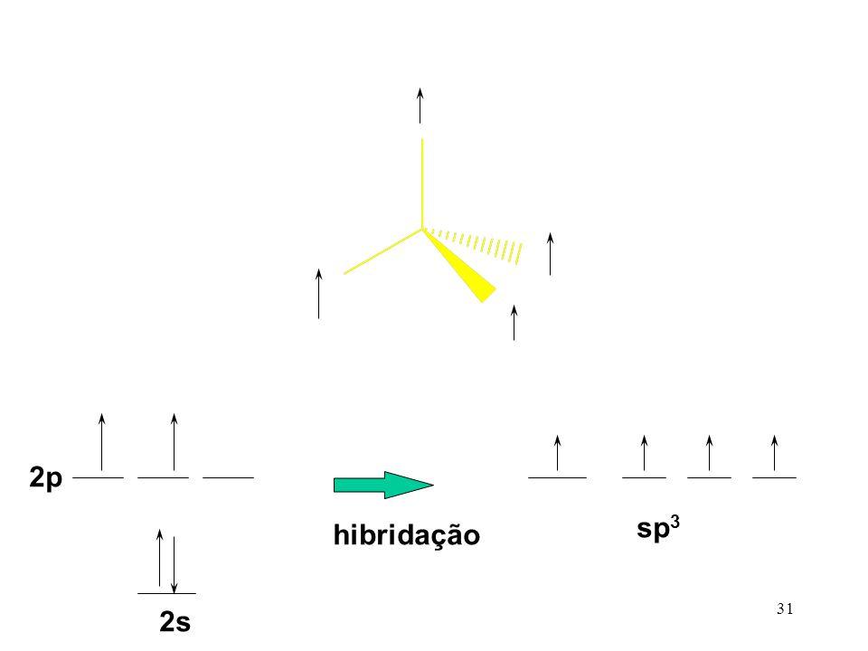 sp3 2p 2s hibridação
