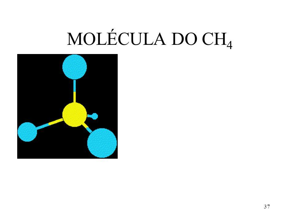MOLÉCULA DO CH4