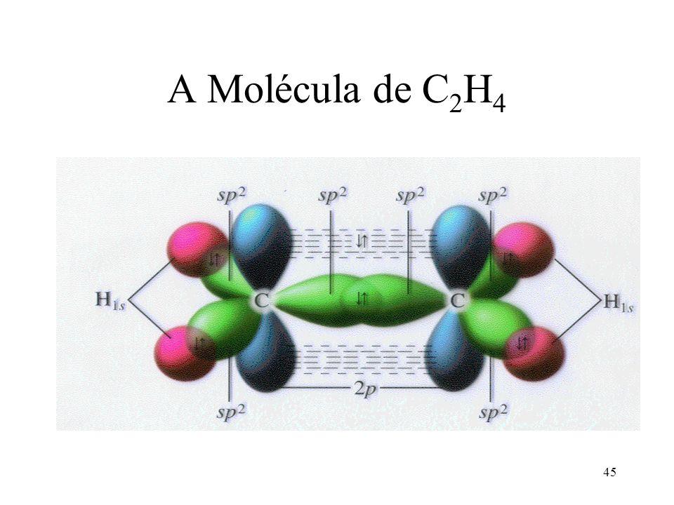 A Molécula de C2H4