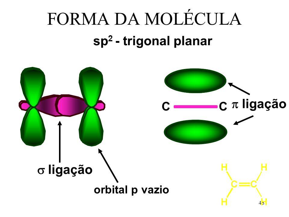 FORMA DA MOLÉCULA sp2 - trigonal planar  ligação  ligação C C