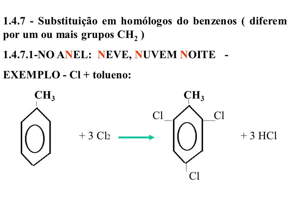 1.4.7.1-NO ANEL: NEVE, NUVEM NOITE - EXEMPLO - Cl + tolueno:
