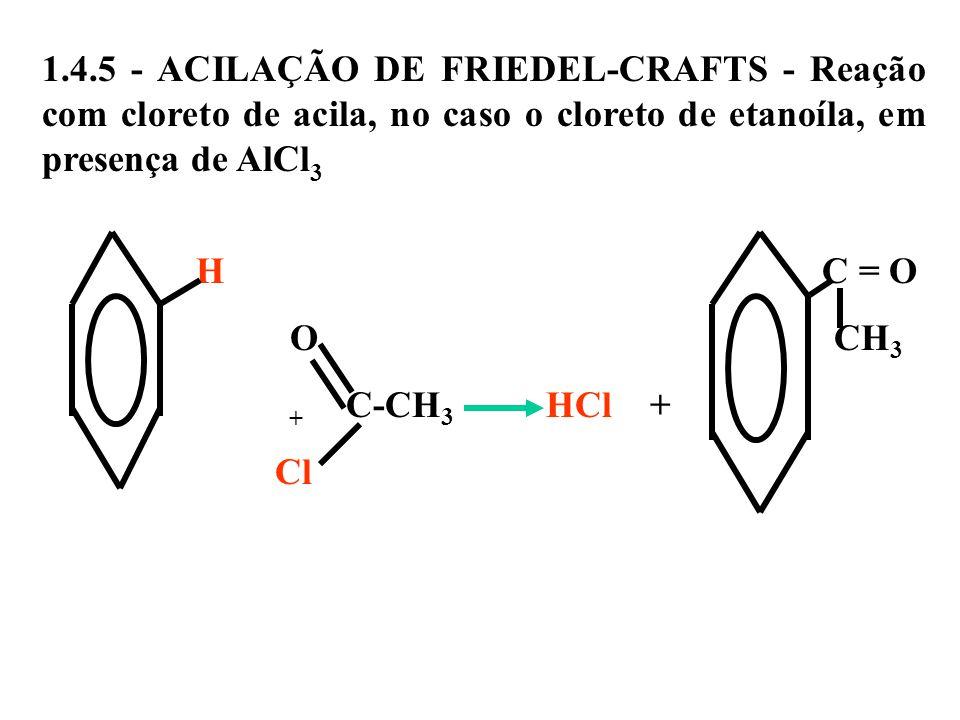 1.4.5 - ACILAÇÃO DE FRIEDEL-CRAFTS - Reação com cloreto de acila, no caso o cloreto de etanoíla, em presença de AlCl3
